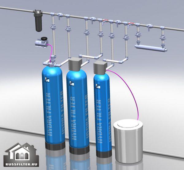 Водоподготовка для коттеджа #1. 1400 л/час (3-4 одновременно открытых крана) Растворенное железо до 3 мг/л